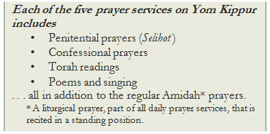 Yom Kippur Prayer Services